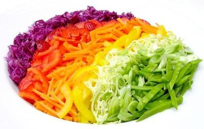 Manfaat pada Warna Alami Makanan untuk Kesehatan