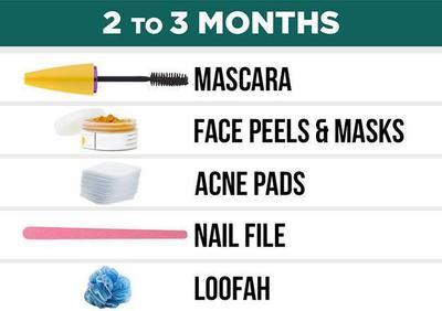 Ketahui Kapan Masa Kedaluwarsa Make Up