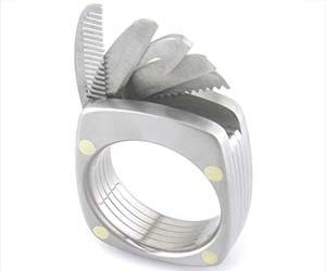 Multitool Ring