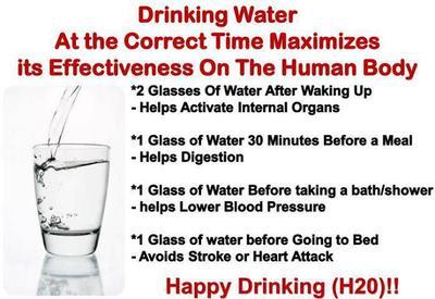 Minum Air Putih Sebelum Makan