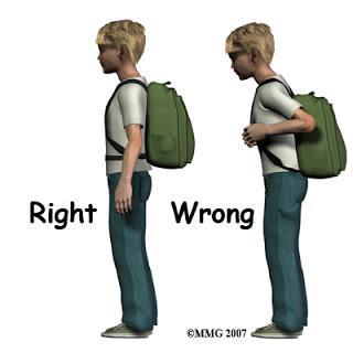 3. Mengenakan Backpack Terlalu Rendah