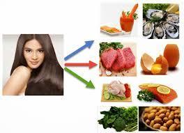 Konsumsi Makanan yang Mengandung Nutrisi