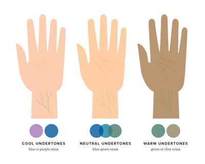 5 Langkah Tentukan Undertone Kulit untuk Warna yang Sesuai
