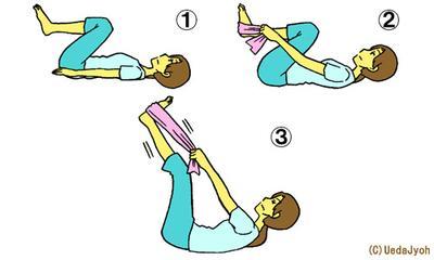 3. Latihan Dengan Handuk