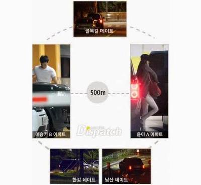 1. Yoona SNSD - Lee Seung Gi
