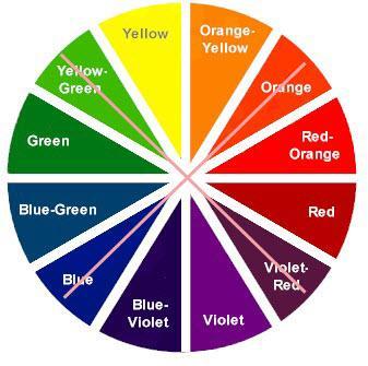 5. Kombinasikan Warna yang Membentuk Huruf X atau Tanda Tambah (+)