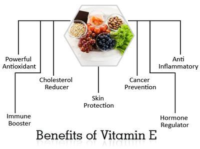1. Suplemen Vitamin E