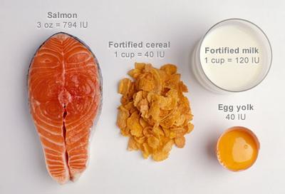 Bagaimana Cara Mendapatkan Vitamin D?