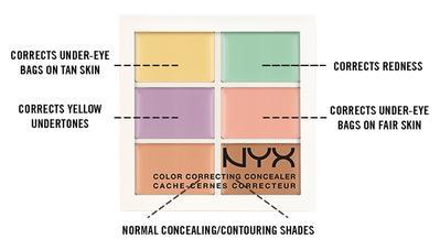 Color Correcting Sebagai Alternatif Lain Concealer