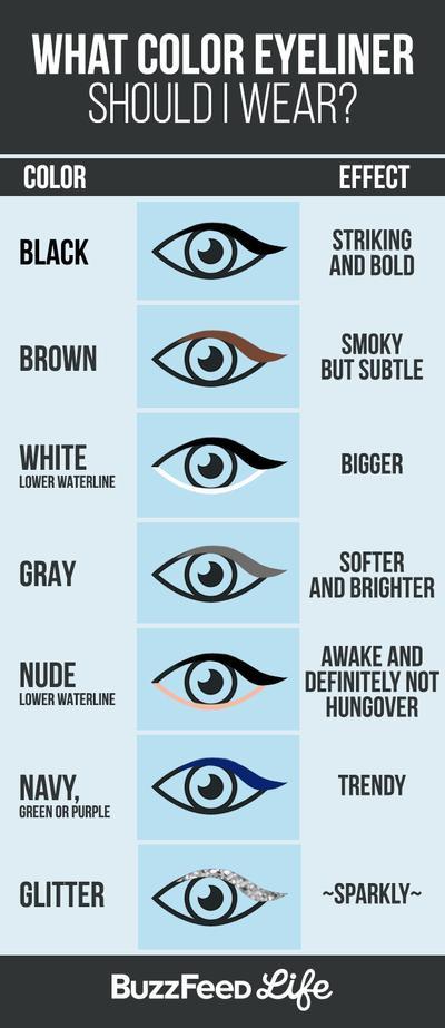 5 Trik Maksimalkan Eyelinermu untuk Maksimalkan Gayamu