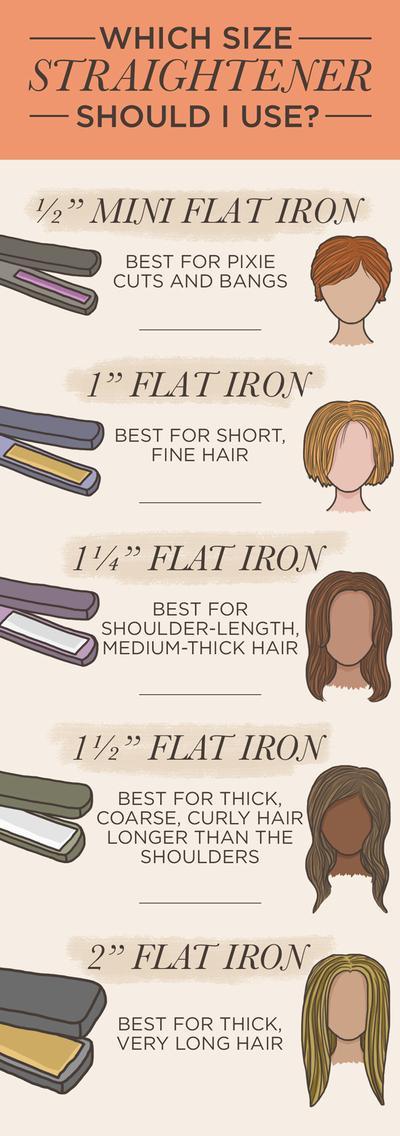 1. Memilih Ukuran Alat Catok yang Tidak  Sesuai Dengan Tipe Rambut