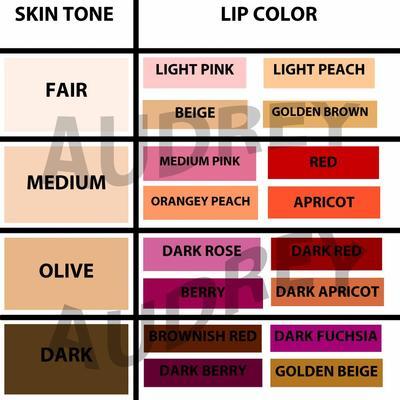 Tips Cantik Memilih Lipstik Sesuai Warna Kulit
