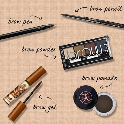 Produk Eyebrow Terbaru yang Wajib Dicoba (Bagian 1)