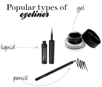 1. Tak Mengerti Perbedaan Antara Berbagai Jenis Eyeliner