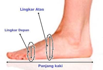 Kaki Sakit Karena Salah Sepatu? Coba 5 Tips Ini Ketika Pilih Sepatu