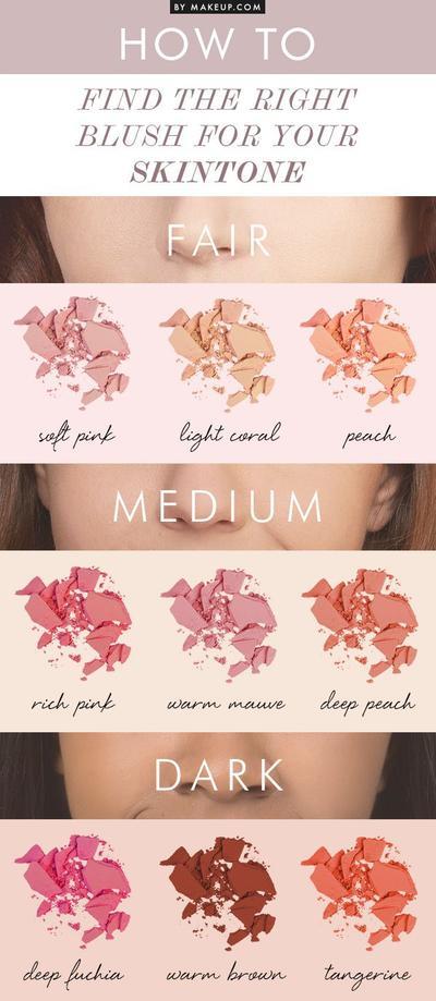 Beauty Tips! Ini Cara Memilih Warna Blusher yang Sesuai dengan Warna Kulit