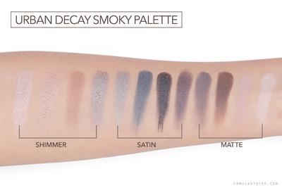 Penggemar Smoky Eyes? Pilih Naked Smoky Palette