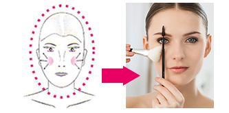 Aplikasi Blusher yang Tepat untuk Bentuk Wajahmu