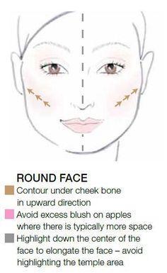 1. Wajah Bulat