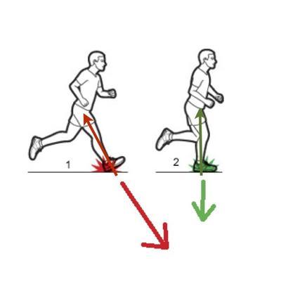 Langkah Terlalu Panjang
