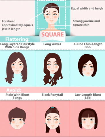 3. Square Face