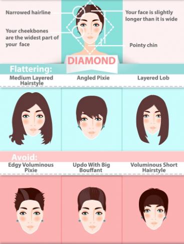 6. Diamond Face
