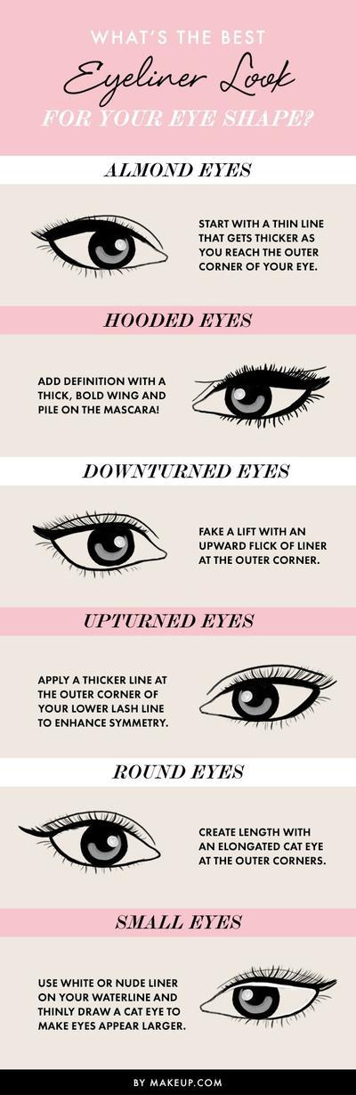 4. Bentuk Eyeliner yang Tidak Sesuai Dengan Bentuk Mata