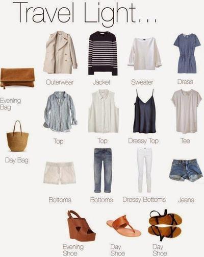 Gunakan Pakaian Yang Sesuai
