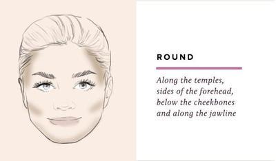 Contouring 101: Cara Contouring Paling Gampang Untuk Berbagai Bentuk Wajah