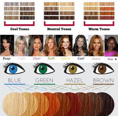 5. Warna Mata dan Warna Rambut