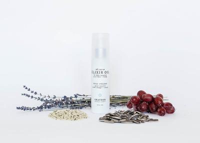Yuk, Ketahui Lebih Lanjut Tentang Skin Care Elixir yang Ampuh Membuat Kulit Lembap & Dewy!
