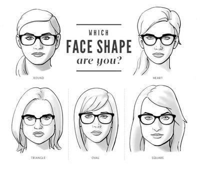 Hijabers, Inilah Cara Memilih Kacamata Minus yang Tepat untuk Wajahmu!