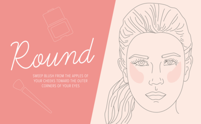 Mulai dari Oval Hingga Bulat, Ini Tips Memakai Blush On Sesuai Bentuk Wajah