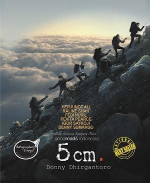 3. 5 CM
