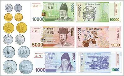 Tukarkan Mata Uang