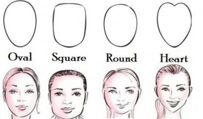 Pilih Hijab yang Sesuai Bentuk Wajah