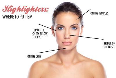 Jangan Salah Pilih ya Ladies, Ini Warna Highlighter yang Tepat Untuk Skin Tone Kamu