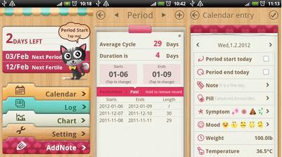 4. Period Calender