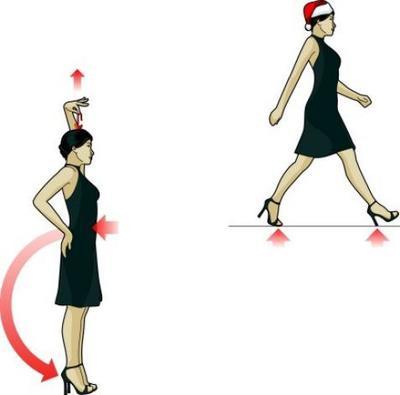 1. Heel to Toe