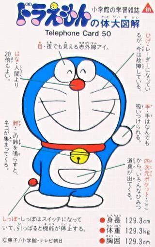 2. Bagian tubuh Doraemon sebenarnya terdiri dari alat canggih