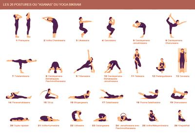 Gerakan dalam Yoga Asanas