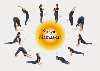 1. Gerakan Sun Salutation (Surya Namaskar)