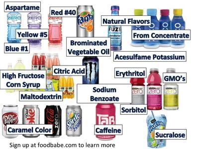 6 Cara Kurangi Asupan Garam demi Tekanan Darah Sehat