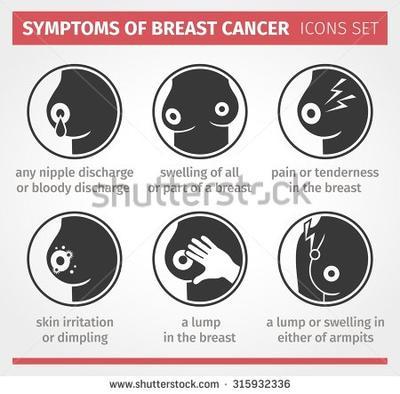 Tanda-tanda Awal Kanker Payudara