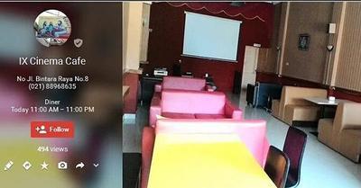 Jam Operasi Kafe dan Kapasitas Pengunjung