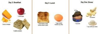 Diet Hari ke Tiga