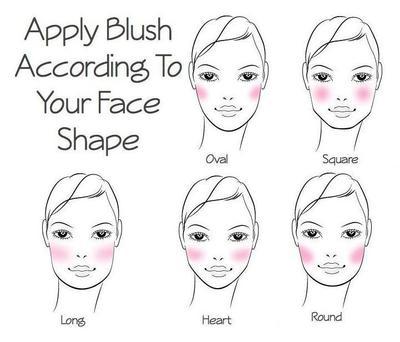 Begini Cara Tepat Menggunakan Blush Agar Wajah lebih Proposional