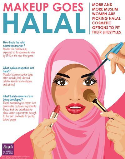 Rekomendasi 5 Makeup Remover Halal Best Selling