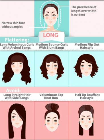 4. Long Face (Oblong)