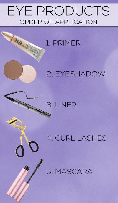 Jangan Sampai Salah! Inilah Urutan Mengaplikasikan Makeup Mata yang Benar